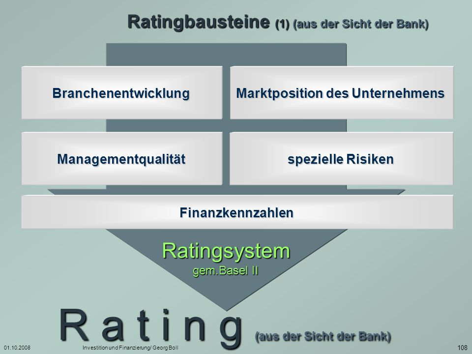 Marktposition des Unternehmens