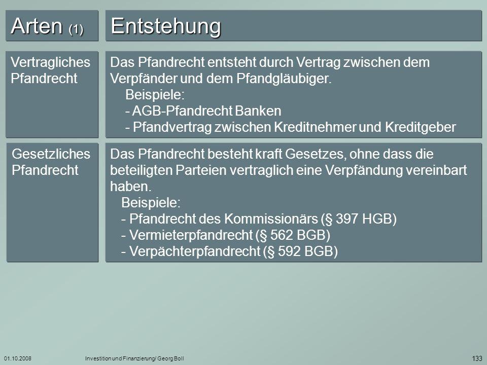 Arten (1) Entstehung Vertragliches Pfandrecht
