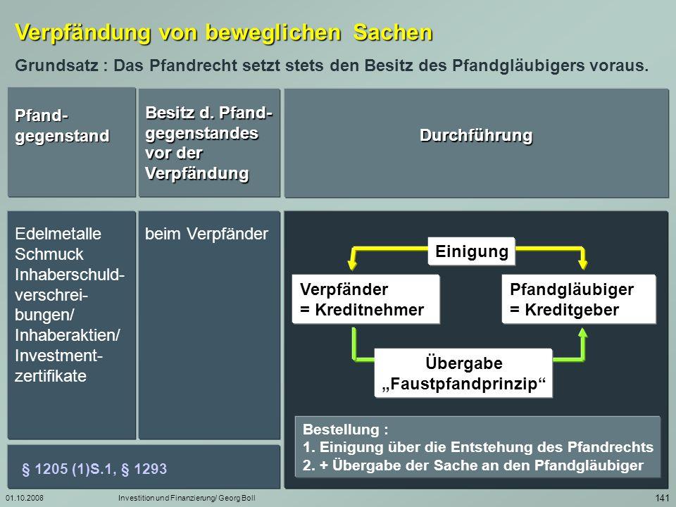 """Übergabe """"Faustpfandprinzip"""
