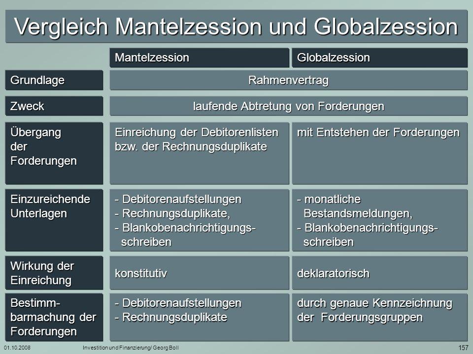 Vergleich Mantelzession und Globalzession