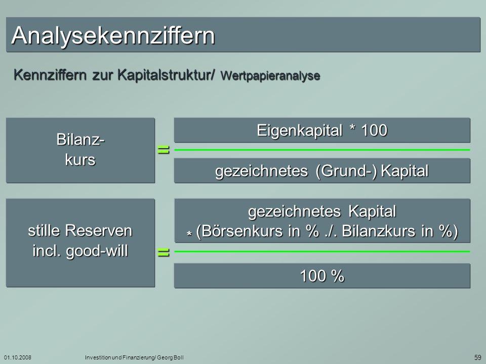 Analysekennziffern = = * (Börsenkurs in % ./. Bilanzkurs in %)