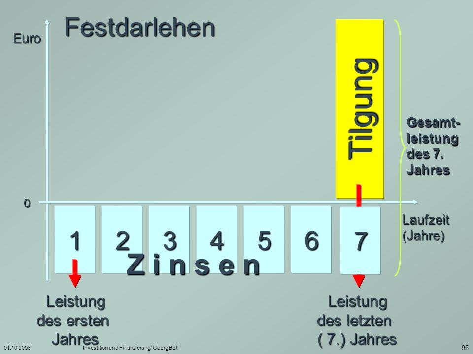 Tilgung Z i n s e n Festdarlehen 1 2 3 4 5 6 7