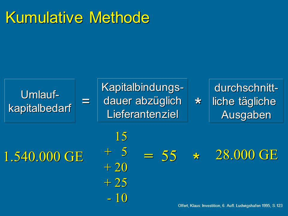 * * Kumulative Methode = 55 = 28.000 GE 1.540.000 GE 15 + 5 + 20 + 25