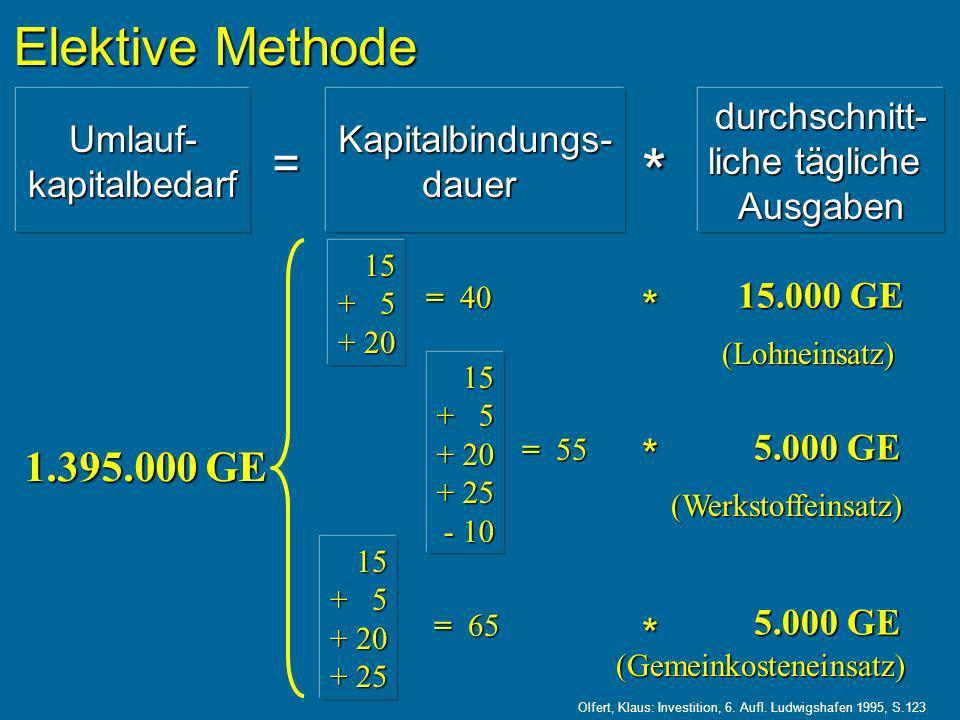 * Elektive Methode = * * 1.395.000 GE * Umlauf- kapitalbedarf
