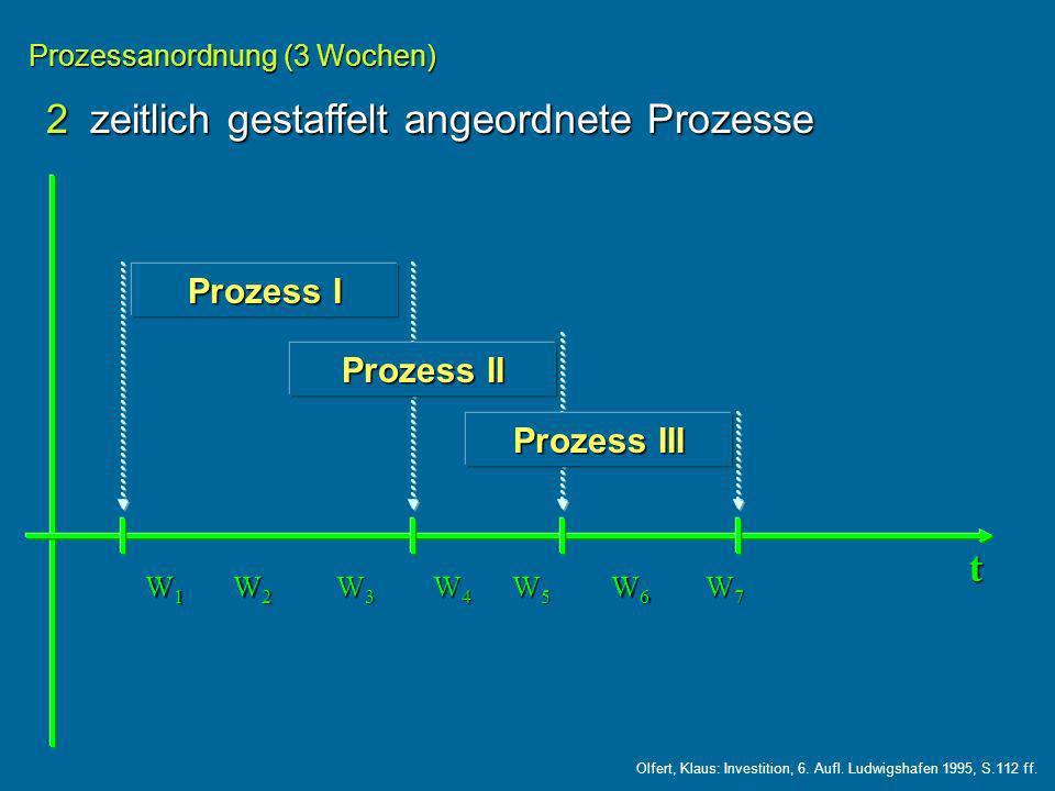 2 zeitlich gestaffelt angeordnete Prozesse