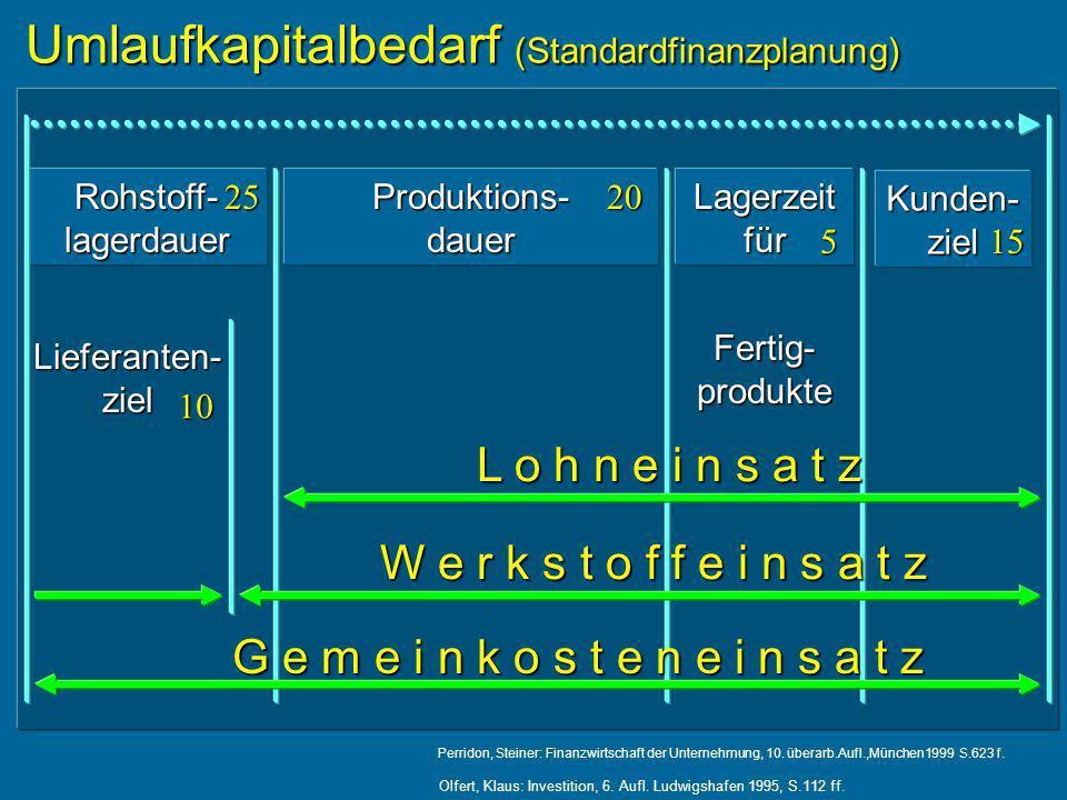 Umlaufkapitalbedarf (Standardfinanzplanung)