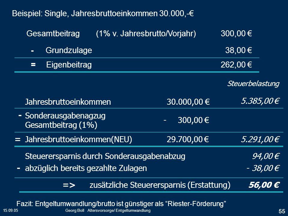 Beispiel: Single, Jahresbruttoeinkommen 30.000,-€