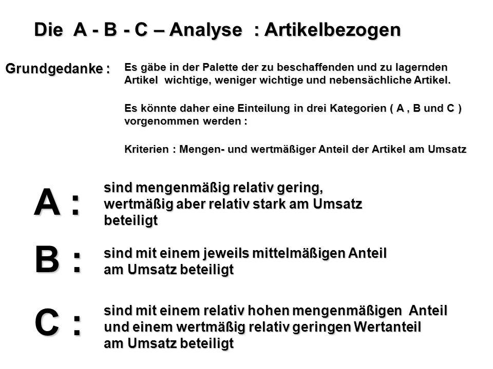 A : B : C : Die A - B - C – Analyse : Artikelbezogen Grundgedanke :