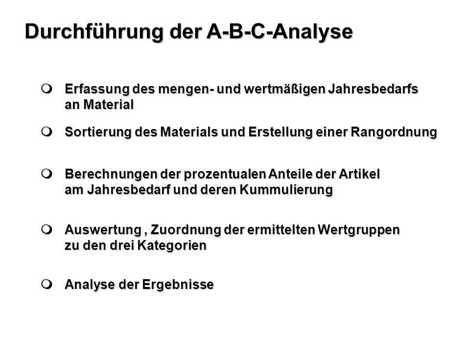 Durchführung der A-B-C-Analyse