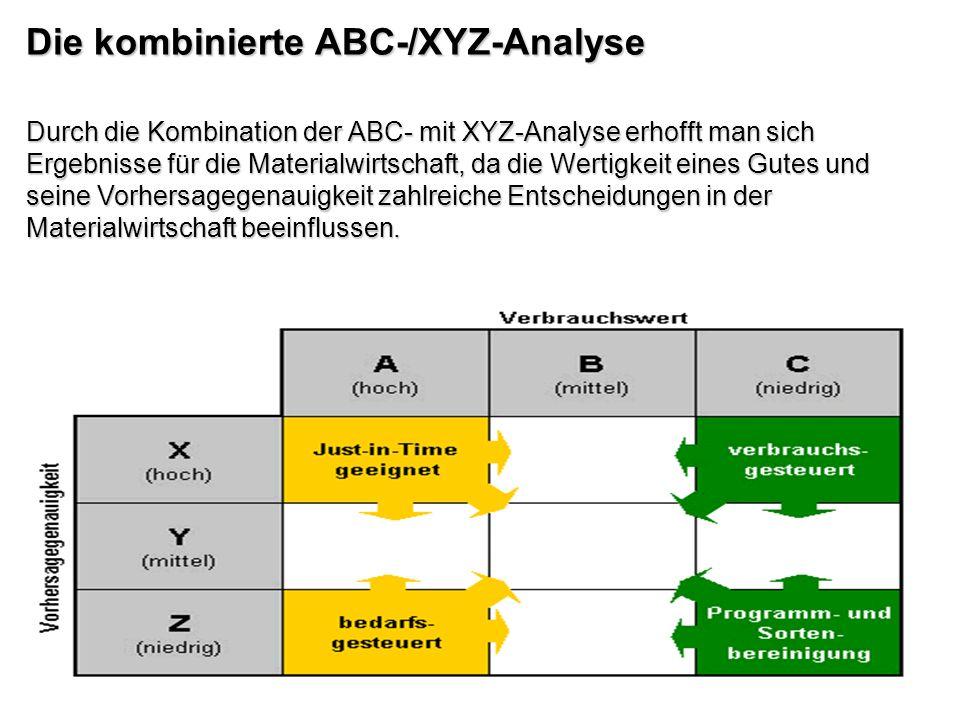 Die kombinierte ABC-/XYZ-Analyse