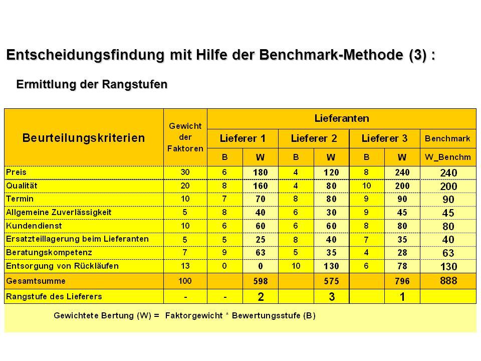 Entscheidungsfindung mit Hilfe der Benchmark-Methode (3) :