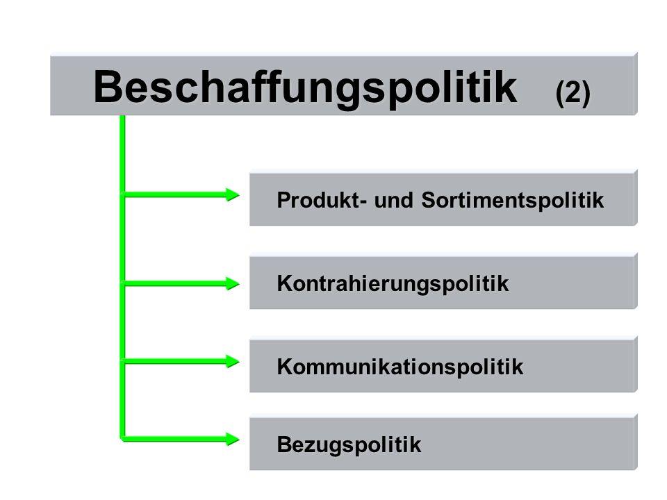 Beschaffungspolitik (2)