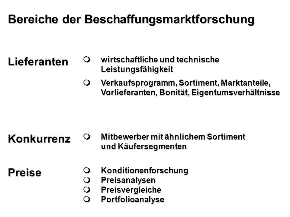 Bereiche der Beschaffungsmarktforschung