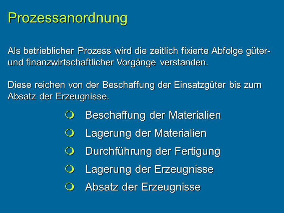 Prozessanordnung  Beschaffung der Materialien
