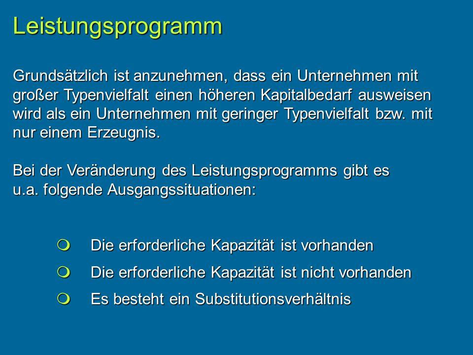 Leistungsprogramm