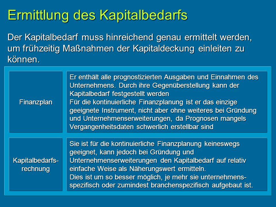 Kapitalbedarfs-rechnung