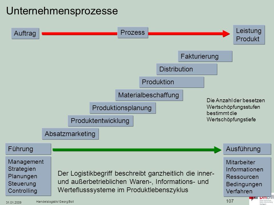 Unternehmensprozesse