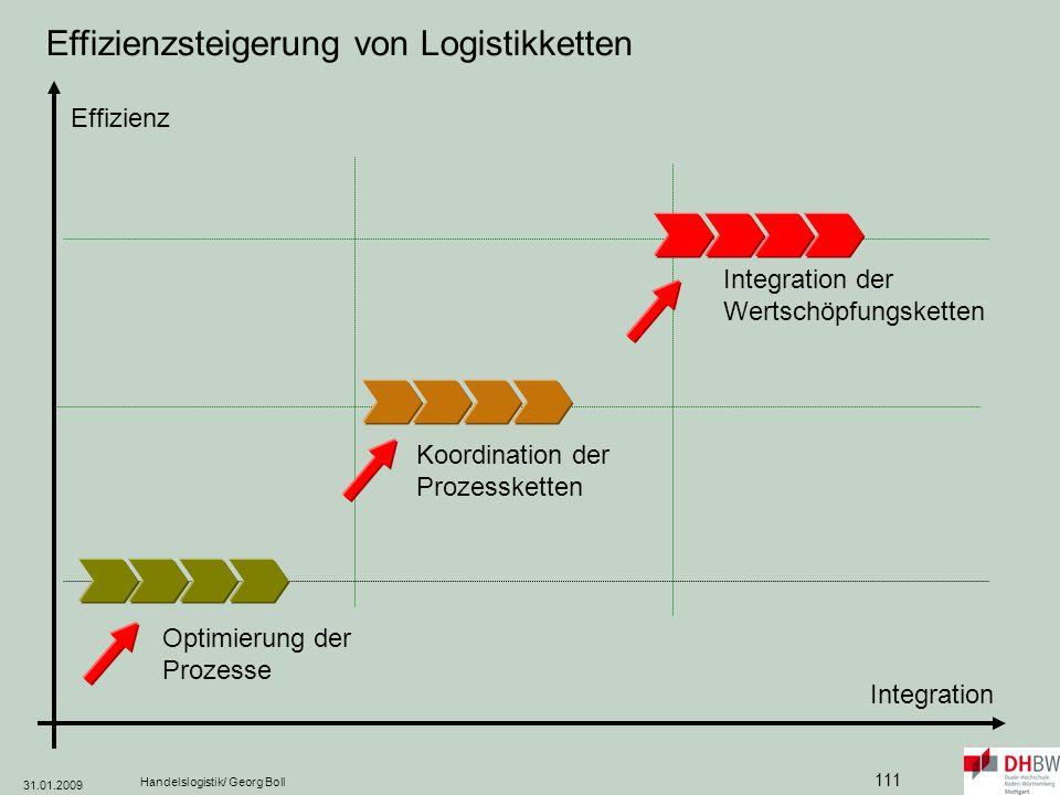 Effizienzsteigerung von Logistikketten