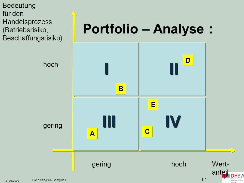 I II III IV Portfolio – Analyse : Bedeutung für den Handelsprozess