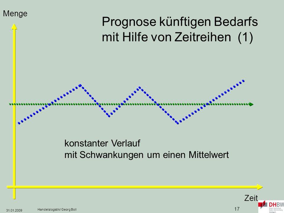 Prognose künftigen Bedarfs mit Hilfe von Zeitreihen (1)