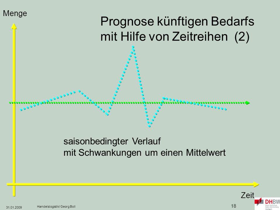 Prognose künftigen Bedarfs mit Hilfe von Zeitreihen (2)