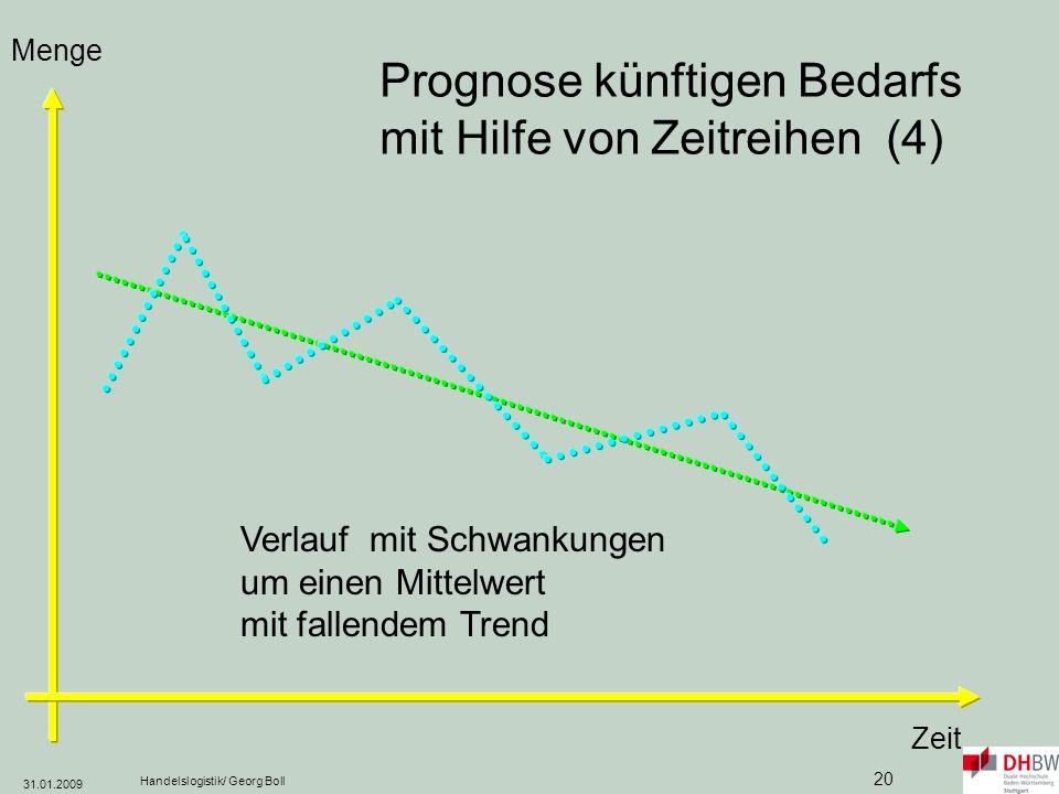 Prognose künftigen Bedarfs mit Hilfe von Zeitreihen (4)