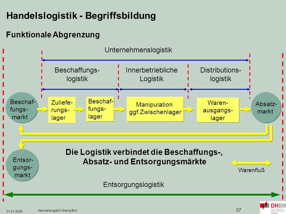 Handelslogistik - Begriffsbildung
