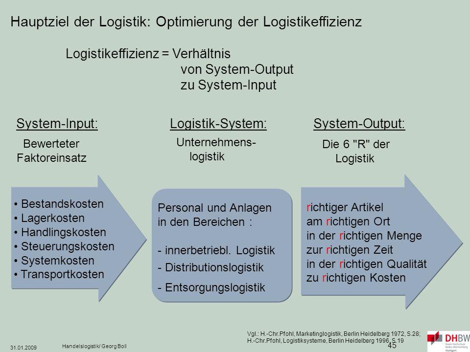Hauptziel der Logistik: Optimierung der Logistikeffizienz