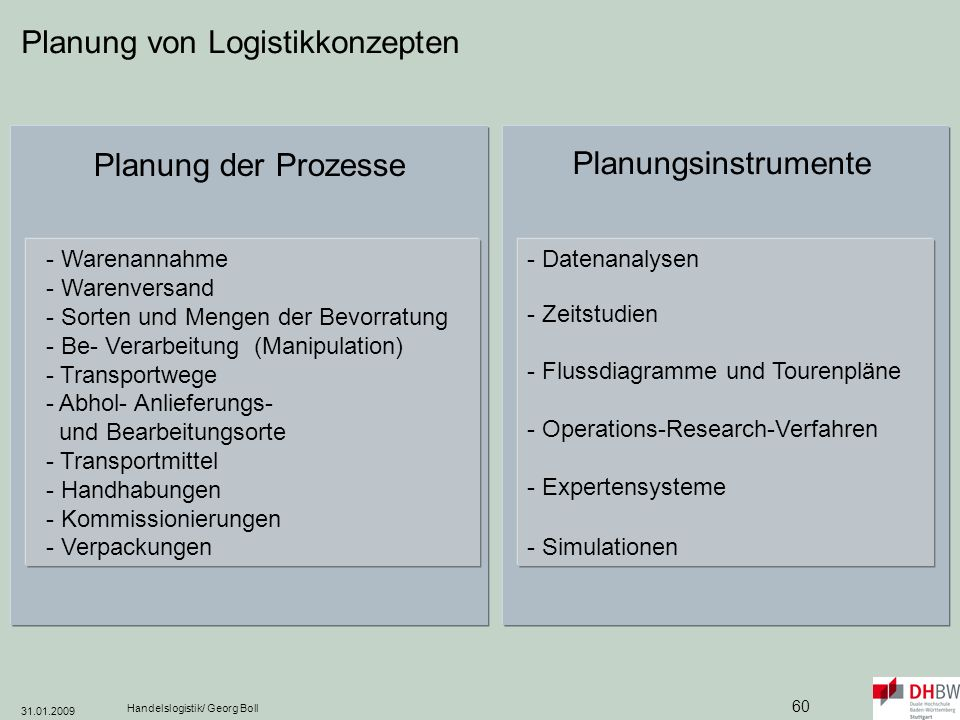 Planung von Logistikkonzepten