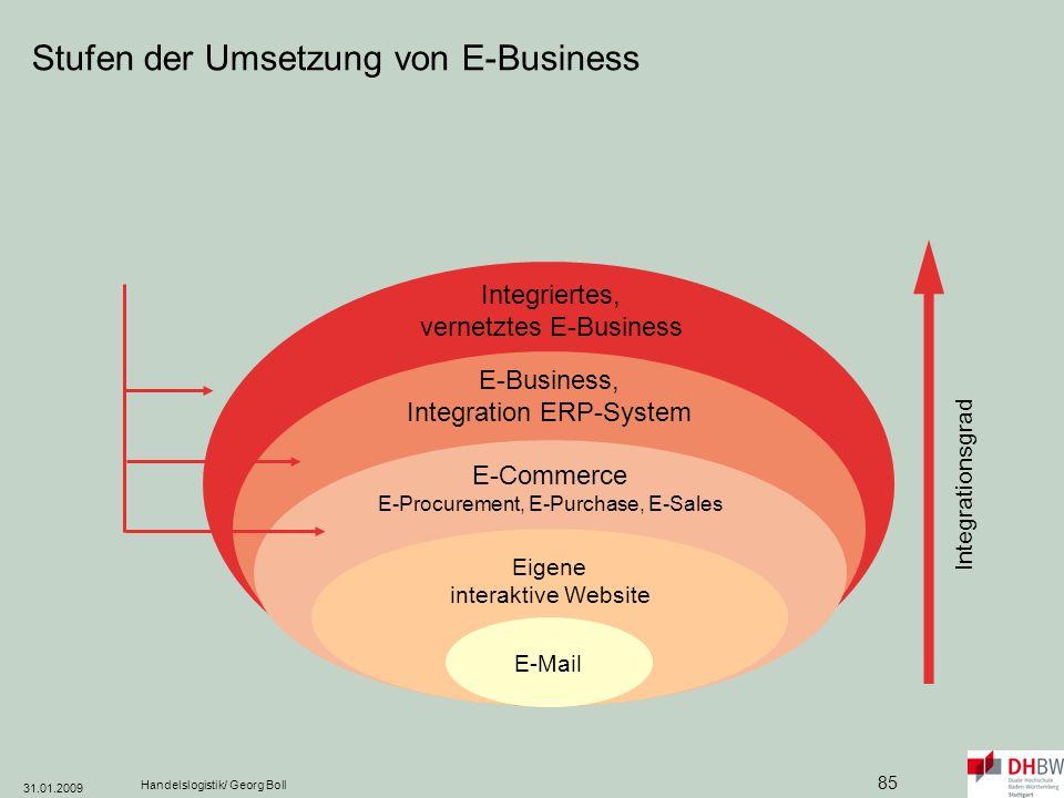Stufen der Umsetzung von E-Business