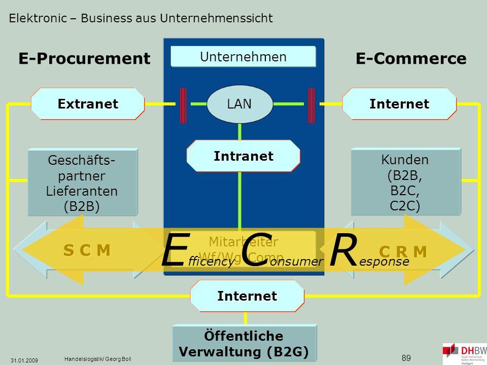 Öffentliche Verwaltung (B2G)