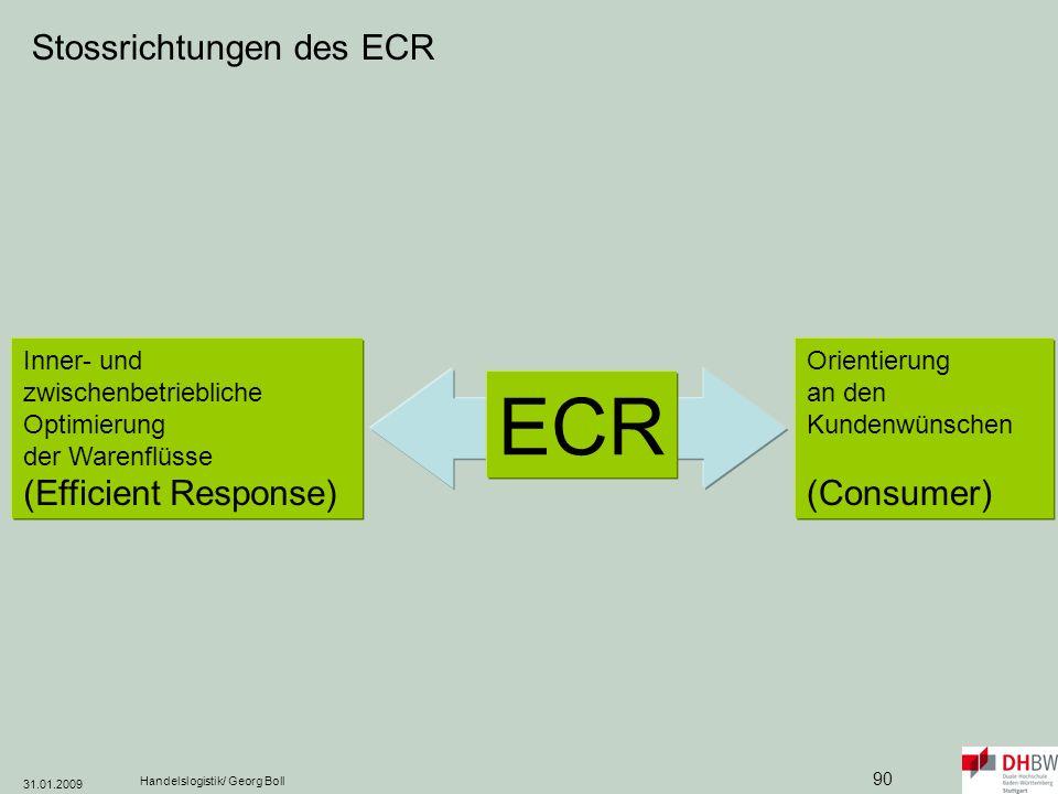 ECR Stossrichtungen des ECR
