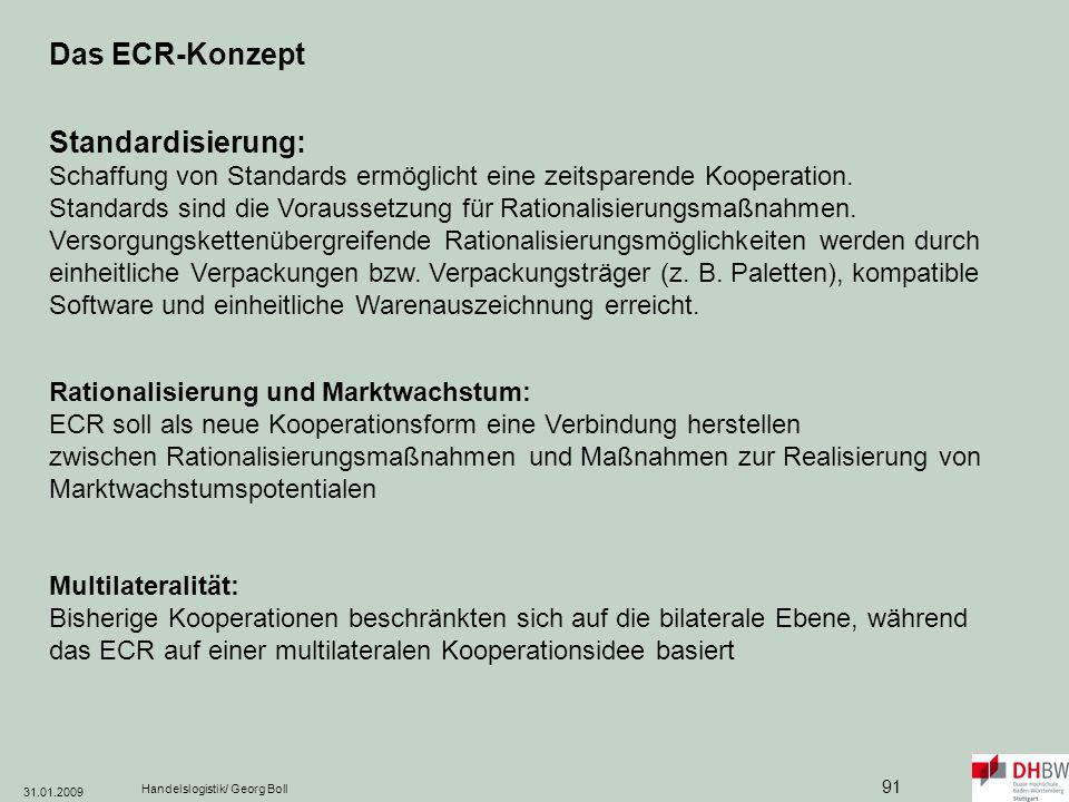 Das ECR-Konzept