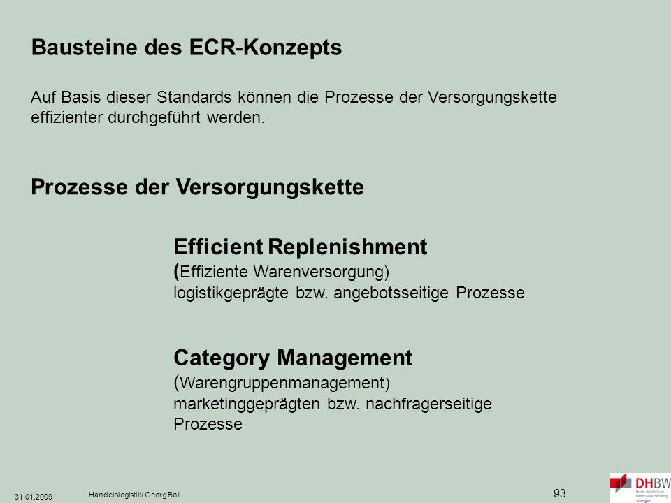 Bausteine des ECR-Konzepts
