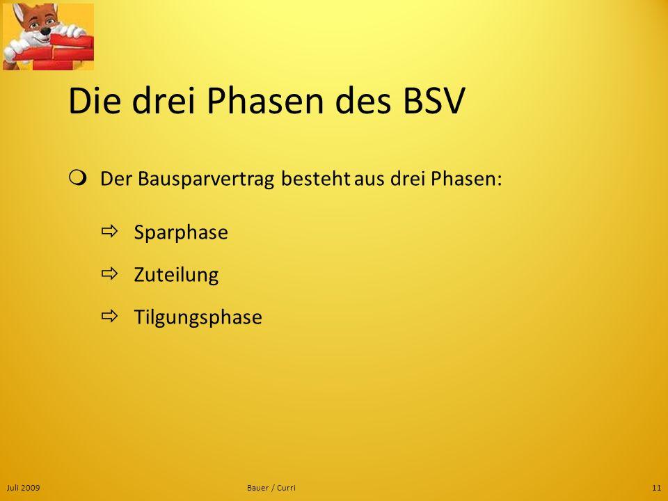 Die drei Phasen des BSV  Der Bausparvertrag besteht aus drei Phasen:
