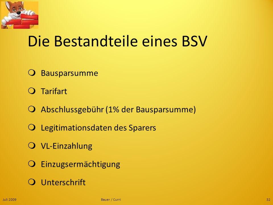 Die Bestandteile eines BSV