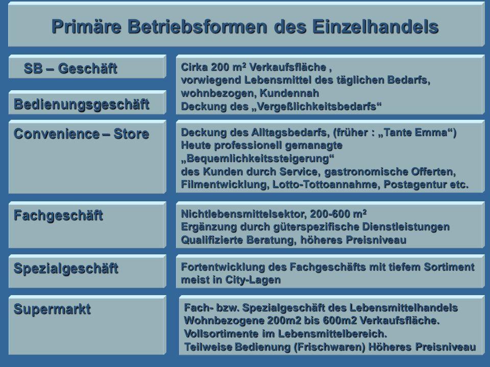 Primäre Betriebsformen des Einzelhandels