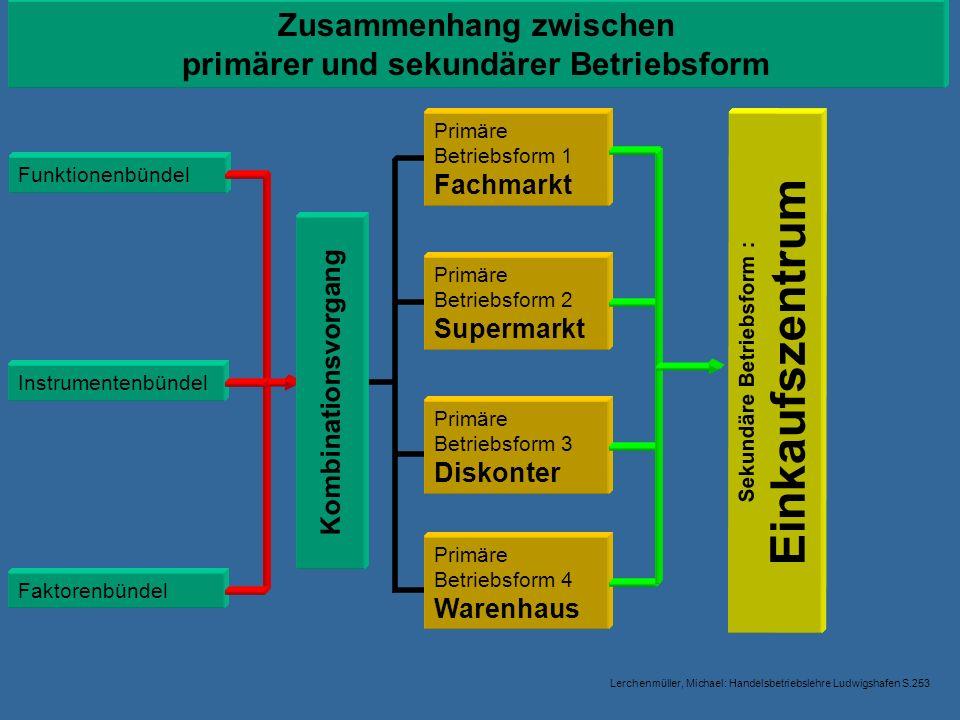 Zusammenhang zwischen primärer und sekundärer Betriebsform