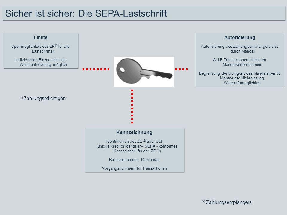 Sicher ist sicher: Die SEPA-Lastschrift