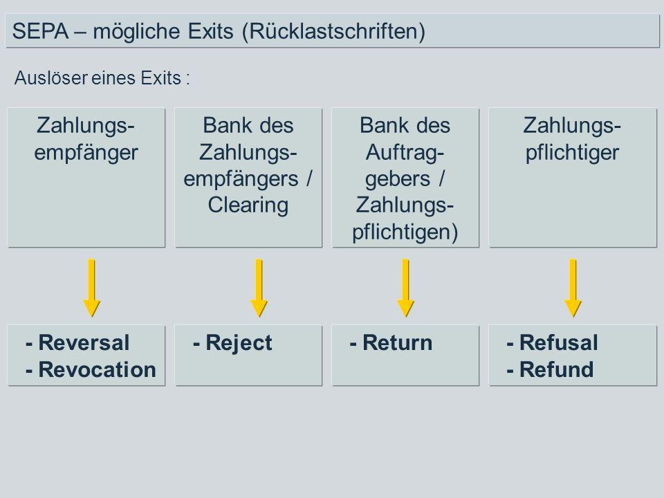 SEPA – mögliche Exits (Rücklastschriften)