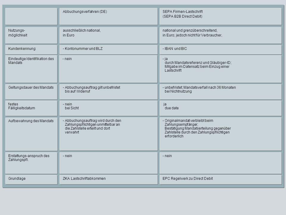 Abbuchungsverfahren (DE)