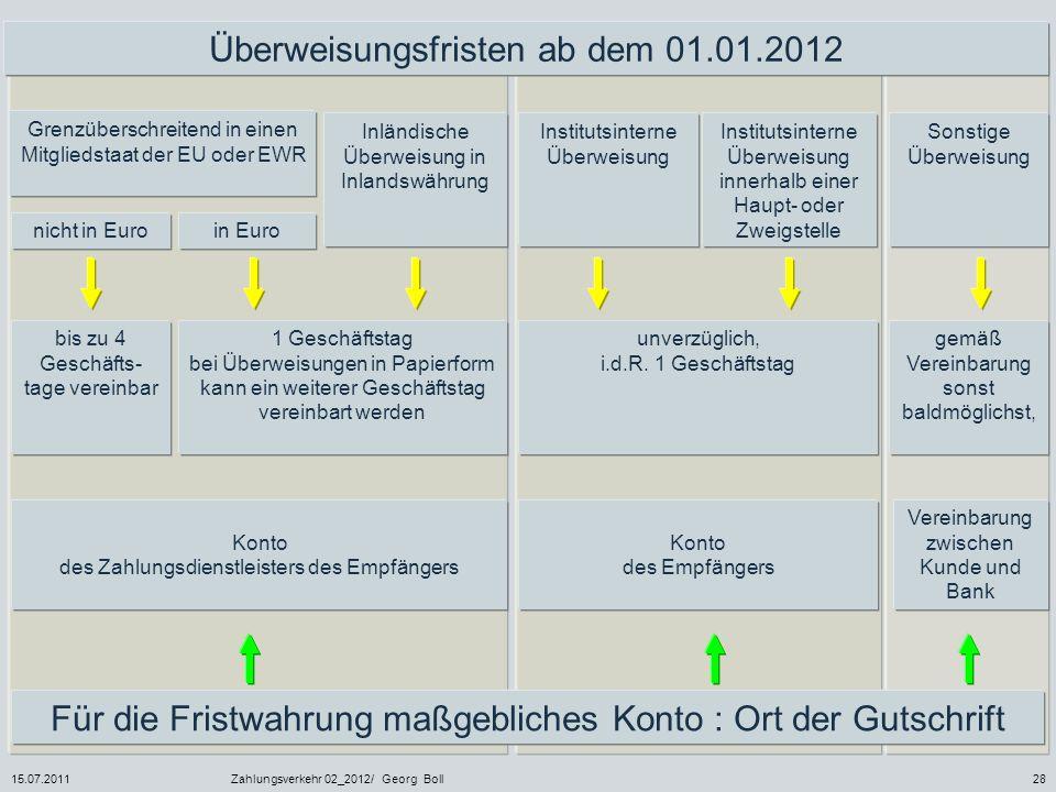 Überweisungsfristen ab dem 01.01.2012