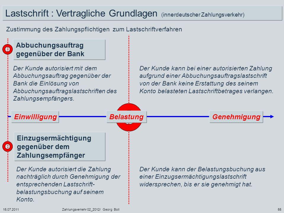Lastschrift : Vertragliche Grundlagen (innerdeutscher Zahlungsverkehr)