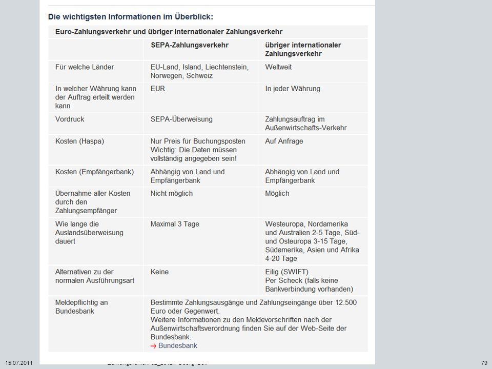 15.07.2011 Zahlungsverkehr 02_2012/ Georg Boll