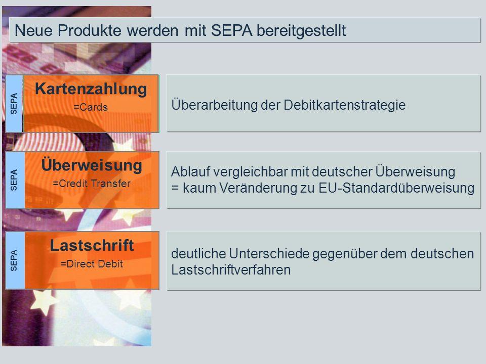 Neue Produkte werden mit SEPA bereitgestellt