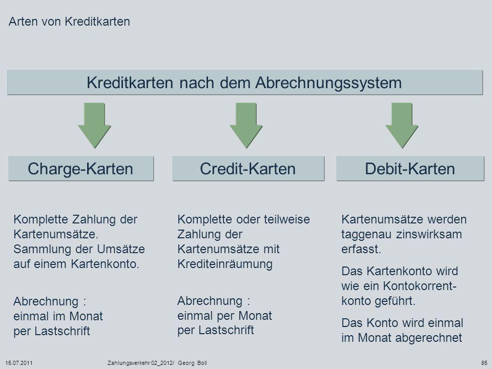 Kreditkarten nach dem Abrechnungssystem