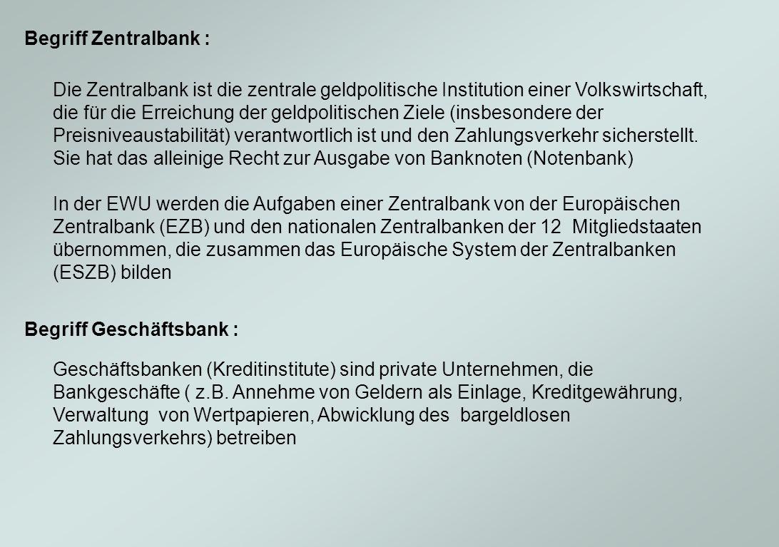 Begriff Zentralbank :