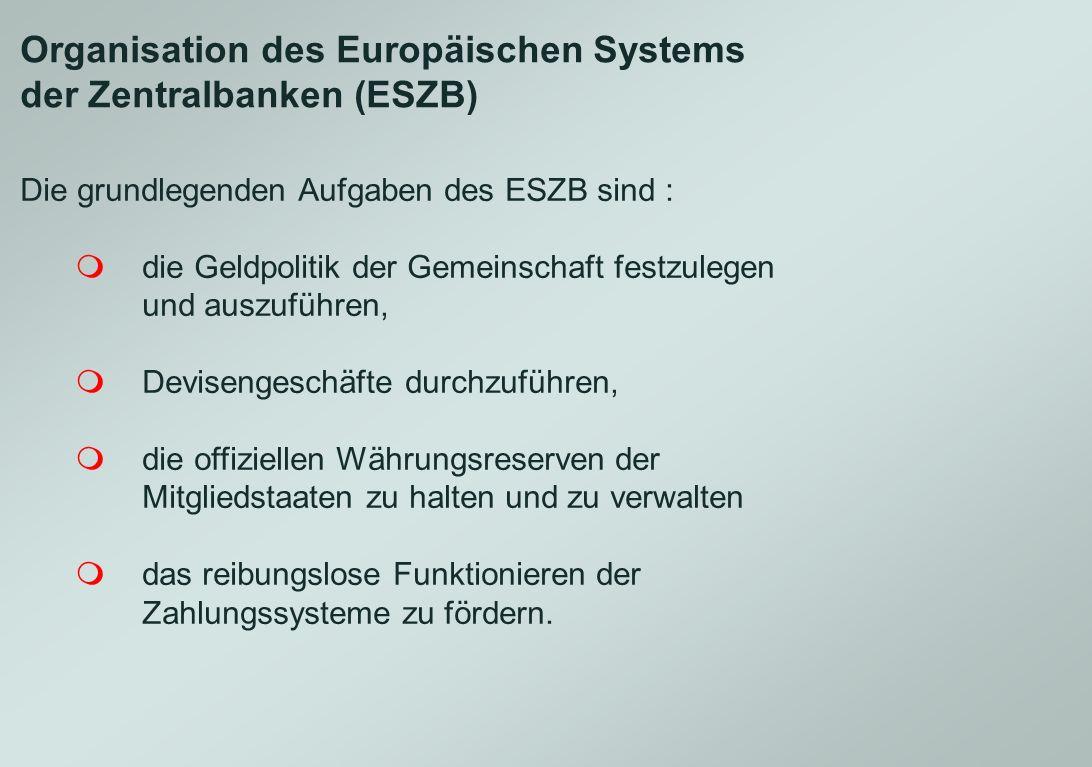 Organisation des Europäischen Systems der Zentralbanken (ESZB)