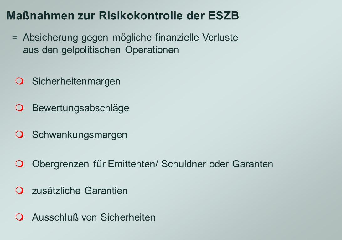 Maßnahmen zur Risikokontrolle der ESZB