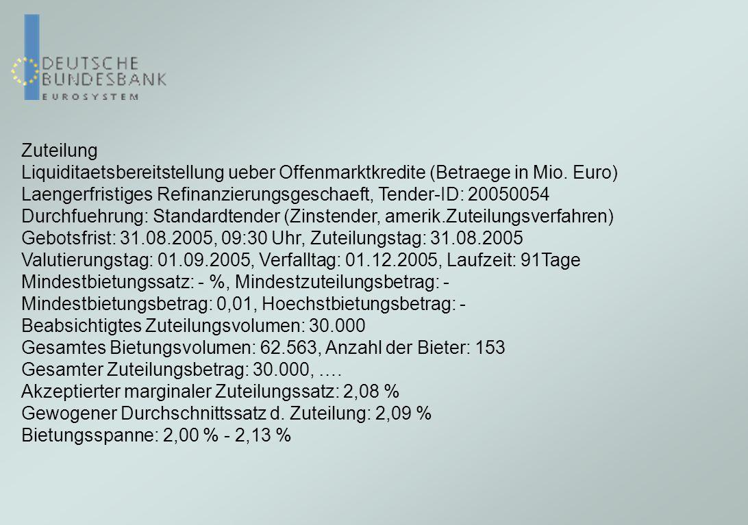 Zuteilung Liquiditaetsbereitstellung ueber Offenmarktkredite (Betraege in Mio. Euro) Laengerfristiges Refinanzierungsgeschaeft, Tender-ID: 20050054.